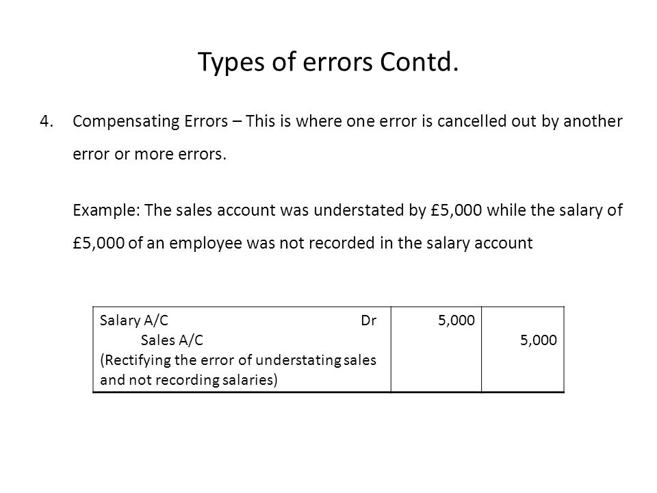 Types of errors Contd. Compensating Errors – This is where one error is cancelled out by another error or more errors.
