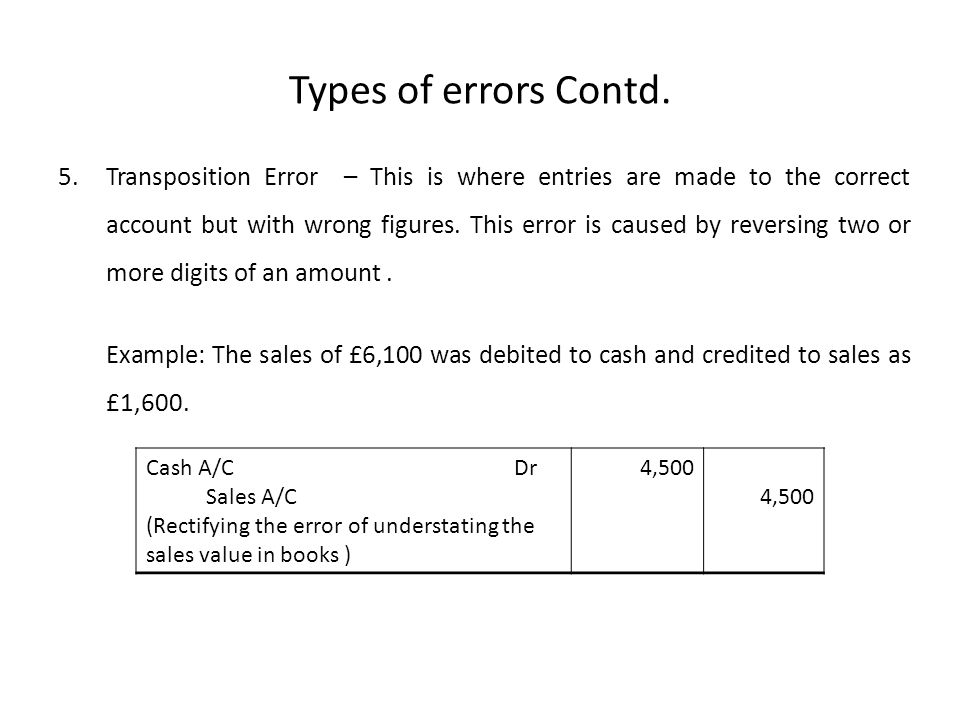 Types of errors Contd.