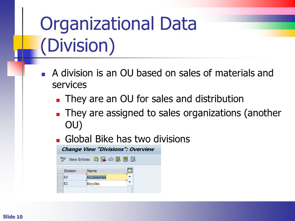 Organizational Data (Division)