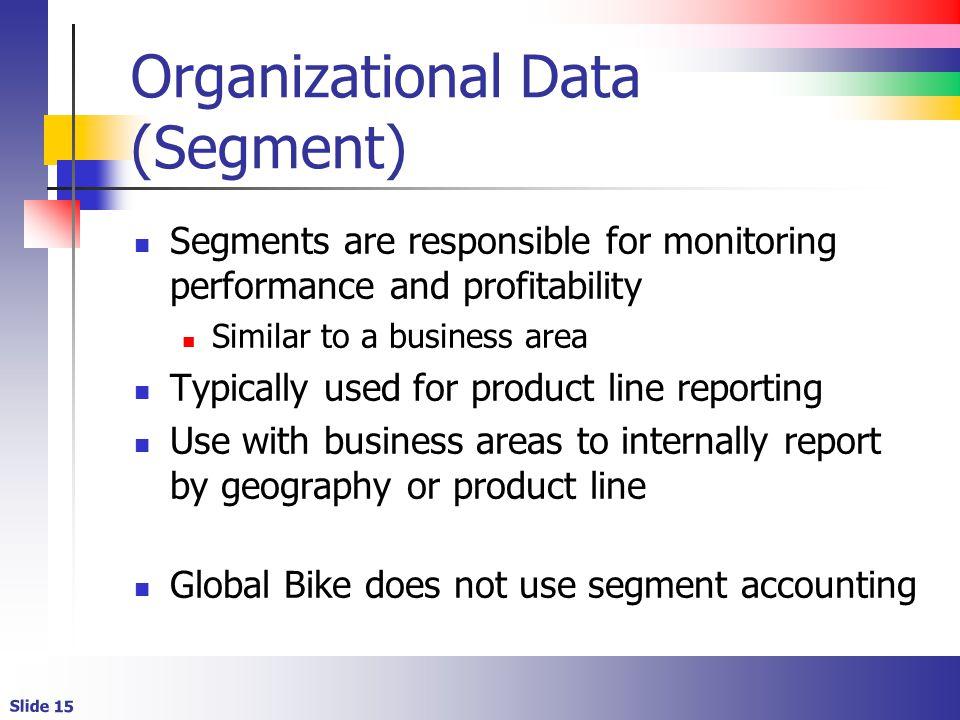 Organizational Data (Segment)