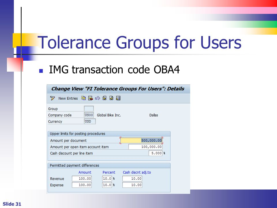 Tolerance Groups for Users