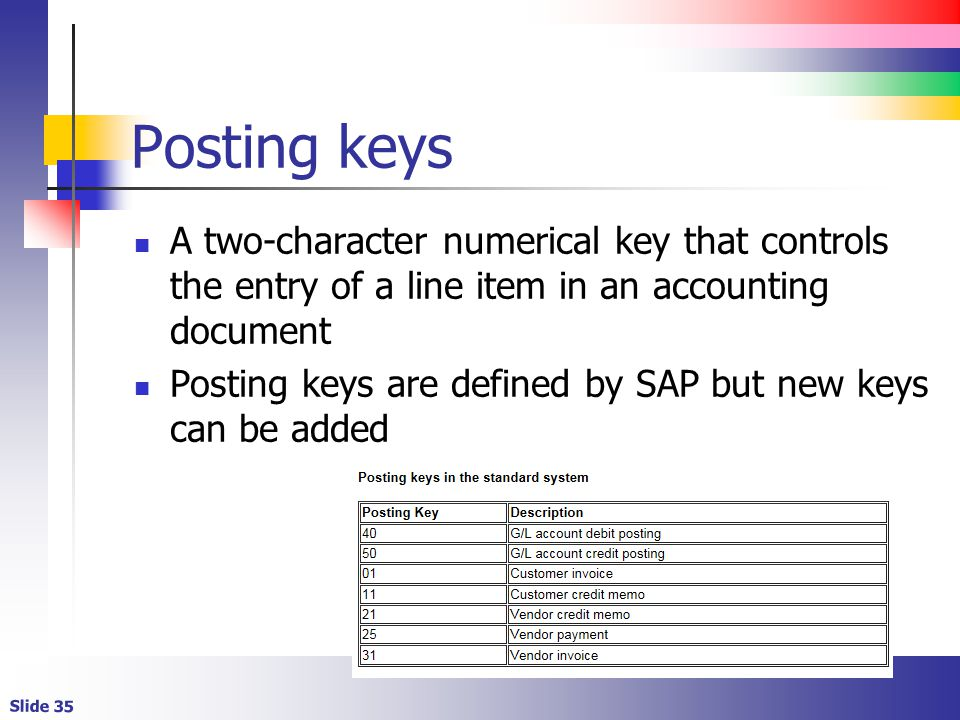 Posting keys A two-character numerical key that controls the entry of a line item in an accounting document.