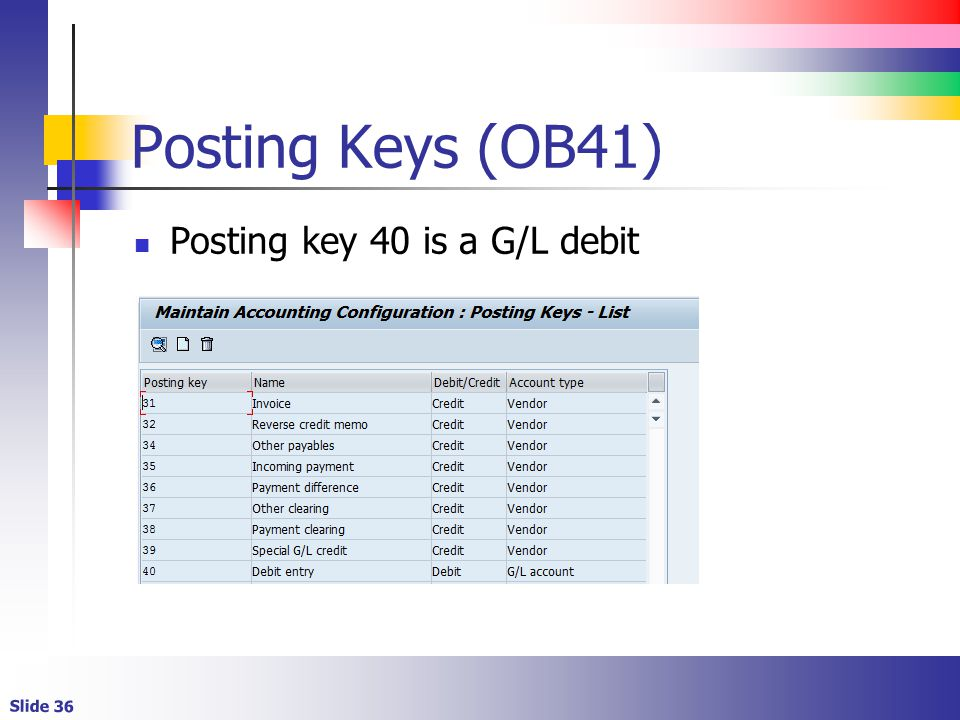 Posting Keys (OB41) Posting key 40 is a G/L debit