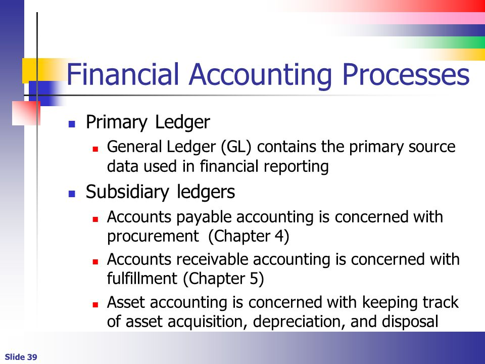 Financial Accounting Processes