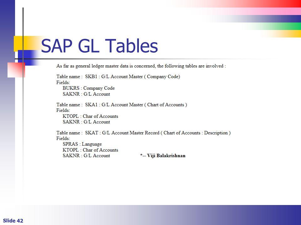 SAP GL Tables