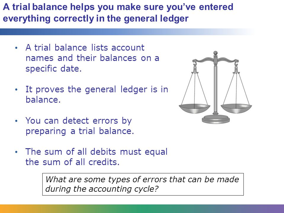 A trial balance helps you make sure you've entered everything correctly in the general ledger