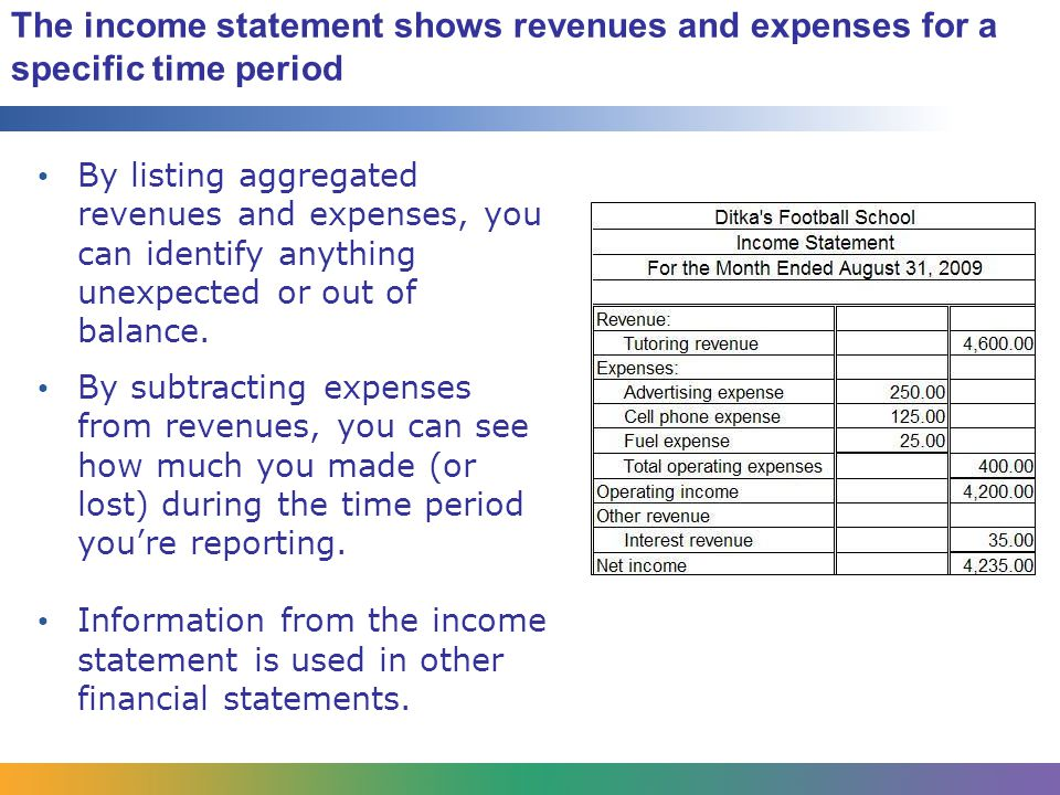 The income statement shows revenues and expenses for a specific time period
