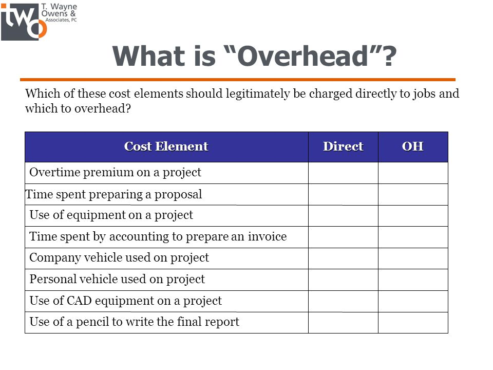 What is Overhead Which of these cost elements should legitimately be charged directly to jobs and which to overhead