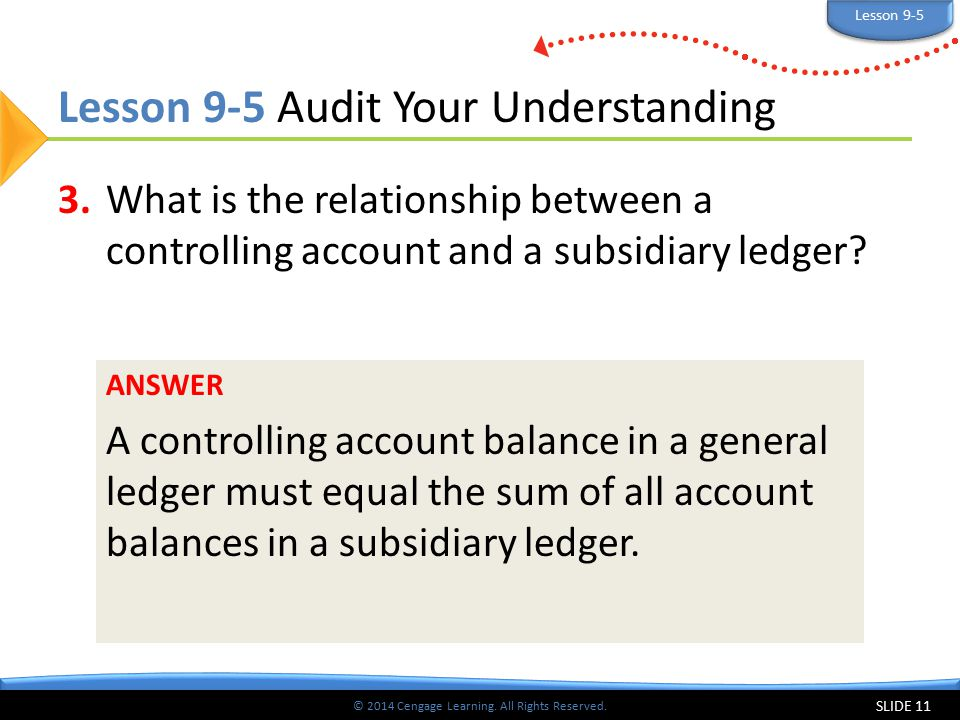 Lesson 9-5 Audit Your Understanding