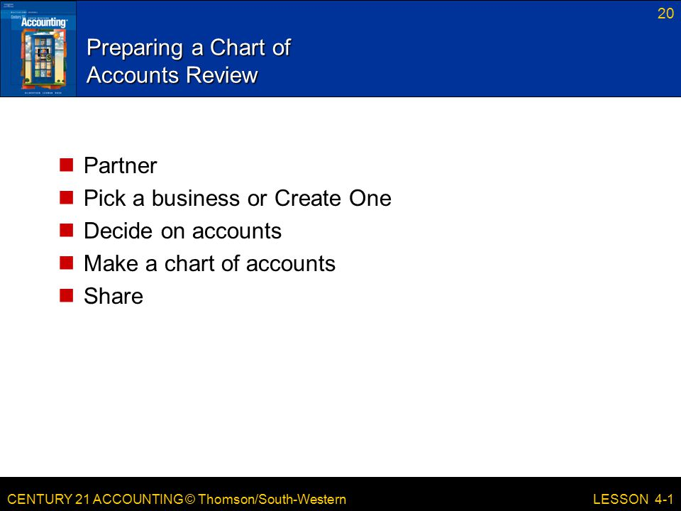 Preparing a Chart of Accounts Review