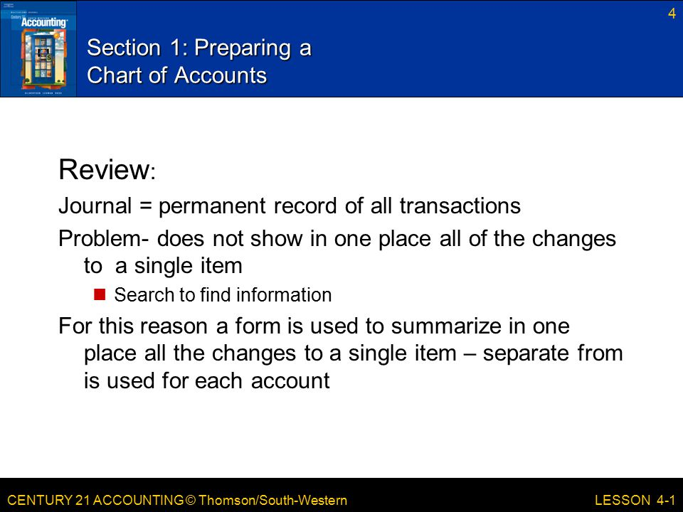 Section 1: Preparing a Chart of Accounts