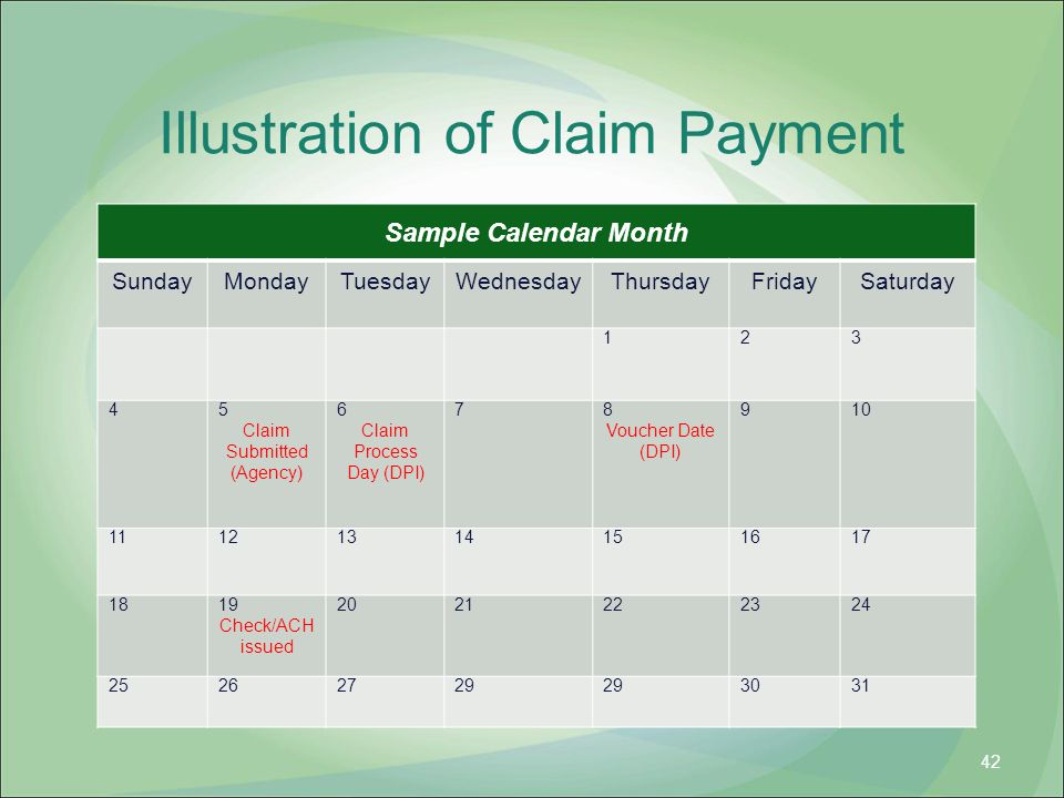 Illustration of Claim Payment