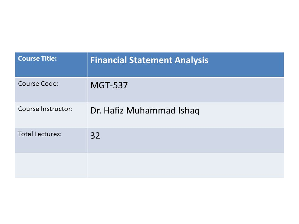 Financial Statement Analysis MGT-537 Dr. Hafiz Muhammad Ishaq 32