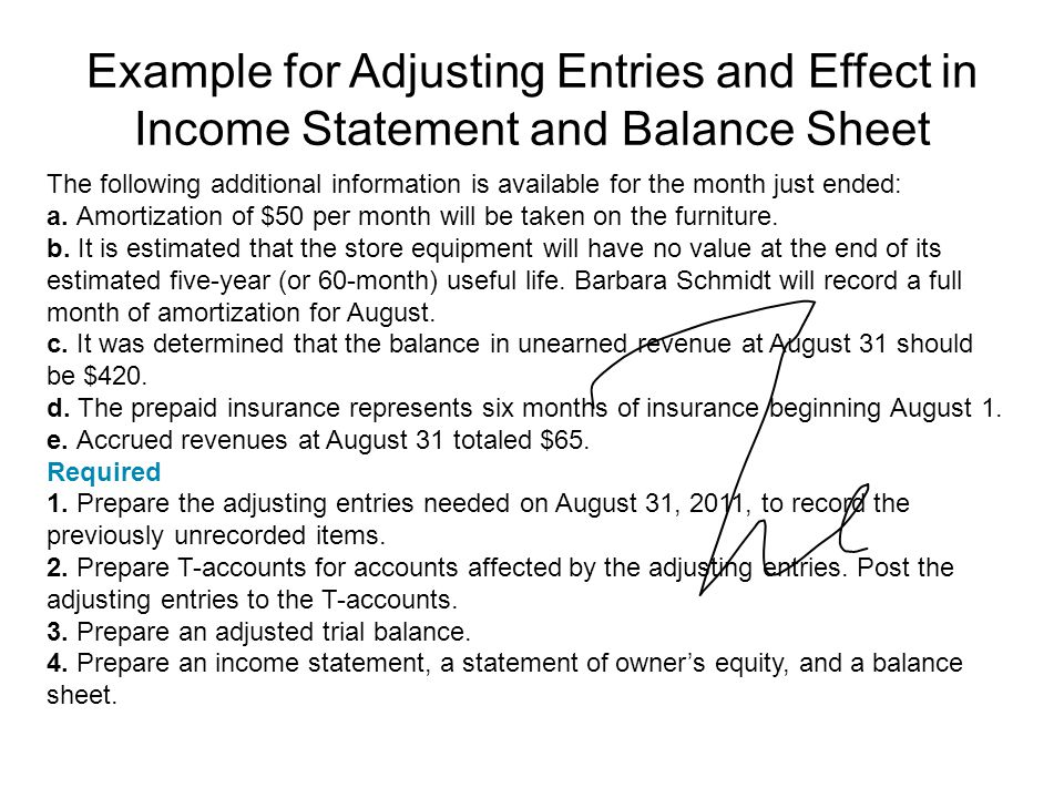 Example for Adjusting Entries and Effect in Income Statement and Balance Sheet