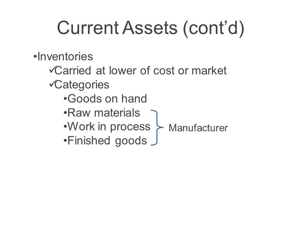 Current Assets (cont'd)