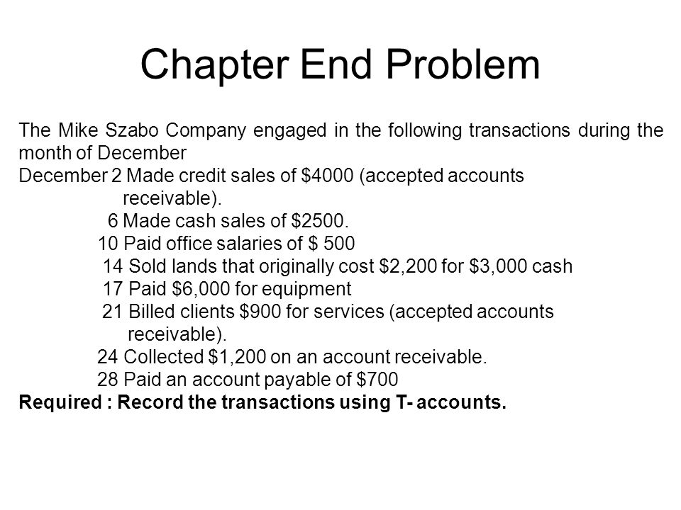 Chapter End Problem The Mike Szabo Company engaged in the following transactions during the month of December.
