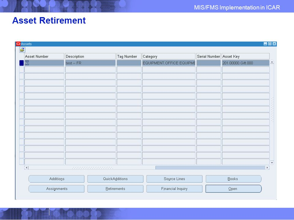 Asset Retirement
