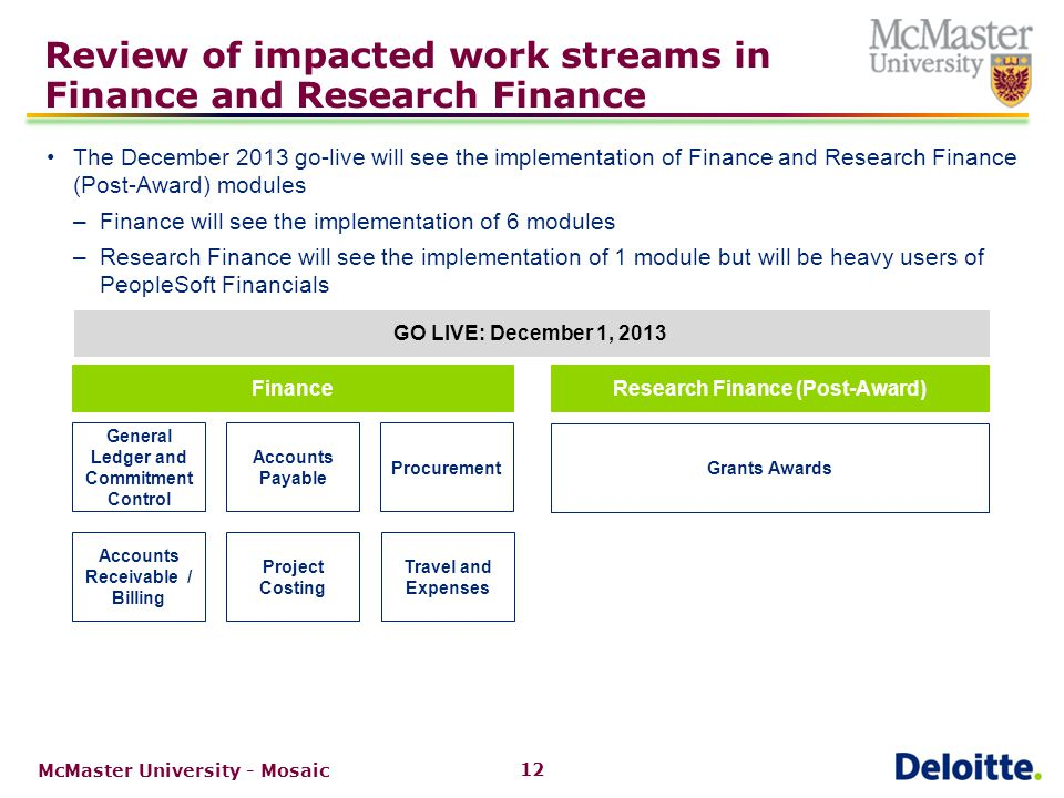 Summary of high impact changes in Finance