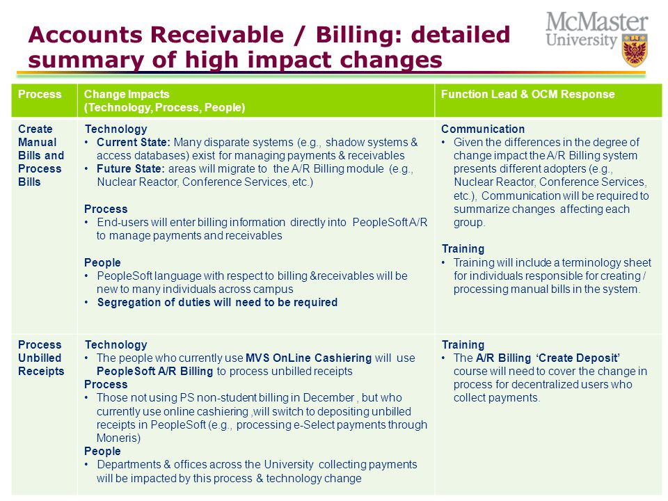 Accounts Receivable / Billing: detailed summary of high impact changes