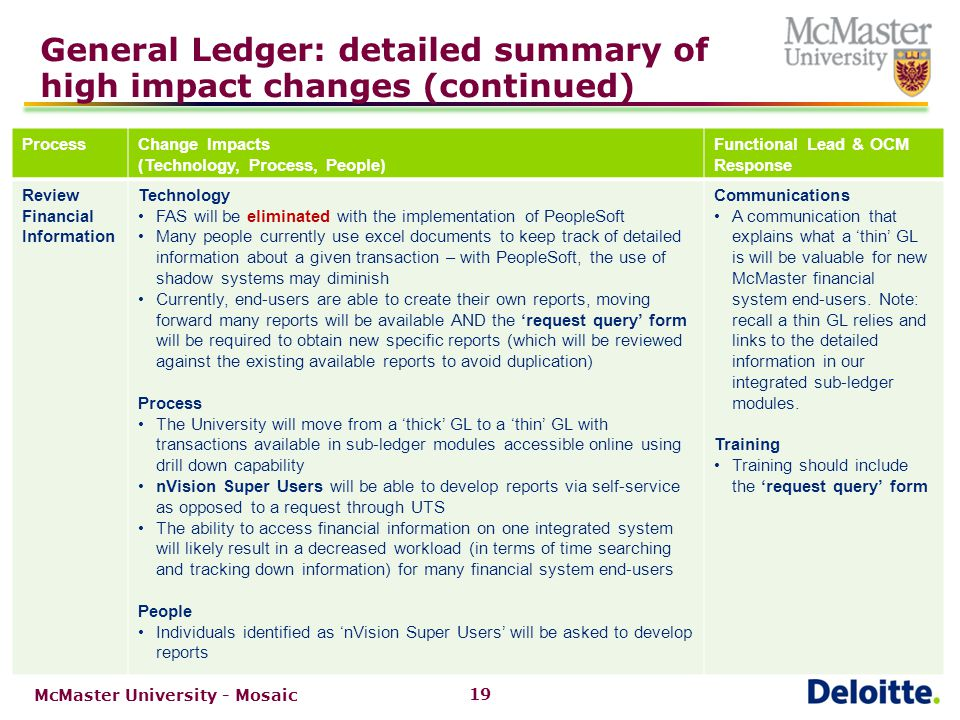 General Ledger: detailed summary of high impact changes (continued)