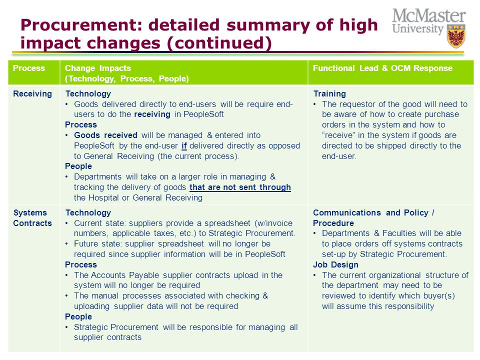 Procurement: detailed summary of high impact changes (continued)
