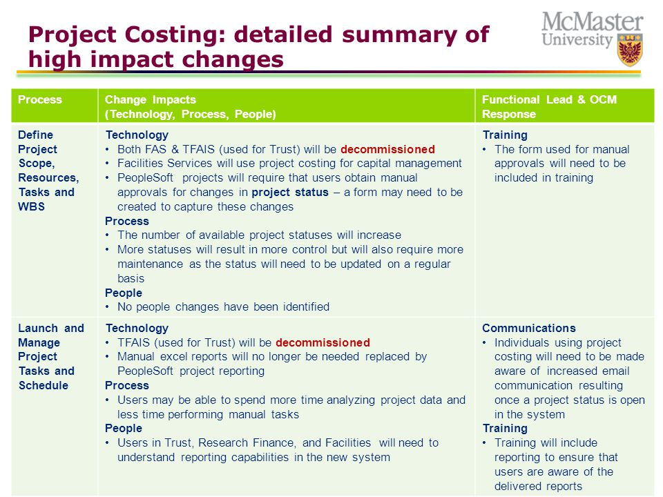 Project Costing: detailed summary of high impact changes (continued)