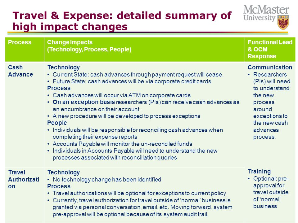 Travel & Expense: detailed summary of high impact changes (continued)