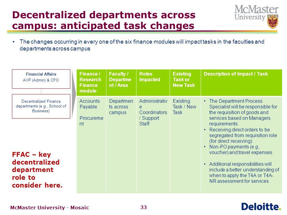Decentralized Finance departments (e.g., School of Business)