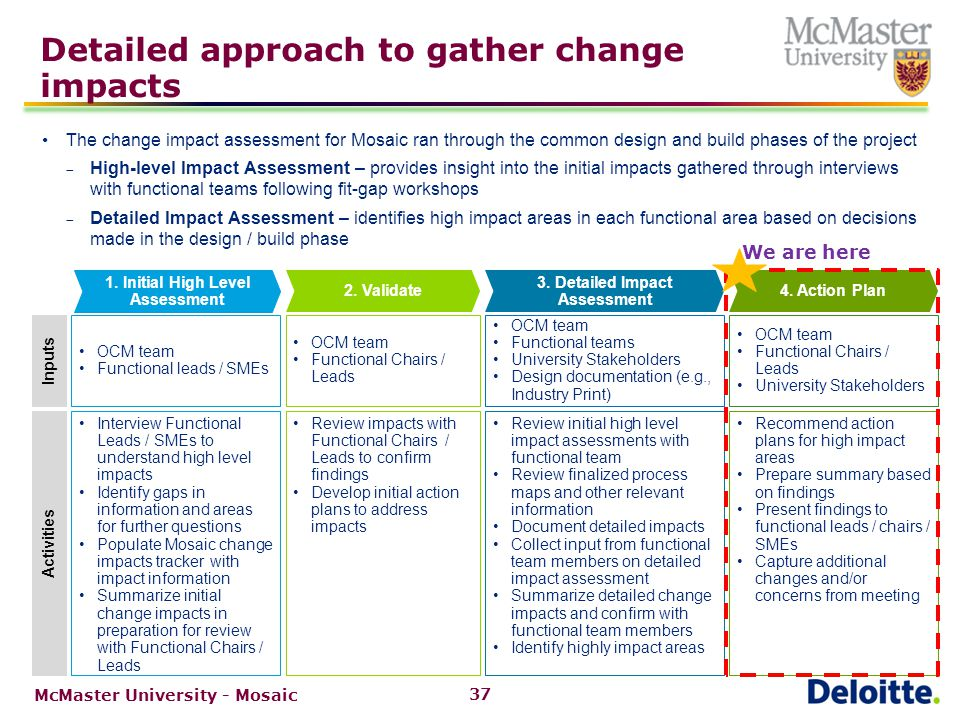 June 2013 survey results on mosaic awareness ppt download for Change impact assessment template