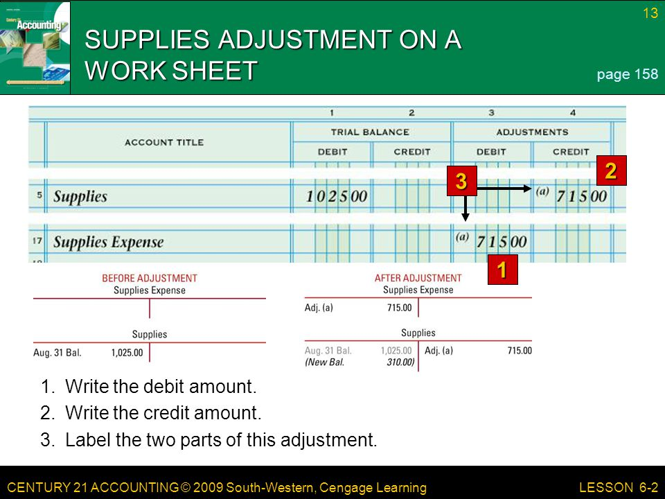 SUPPLIES ADJUSTMENT ON A WORK SHEET