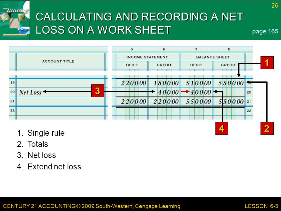 CALCULATING AND RECORDING A NET LOSS ON A WORK SHEET