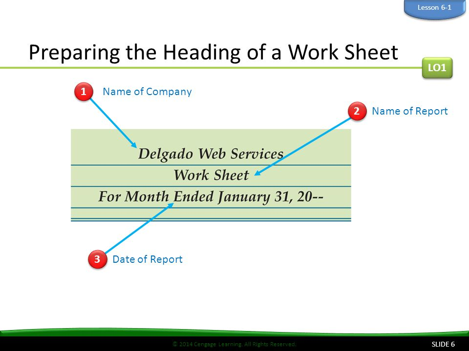 Preparing the Heading of a Work Sheet