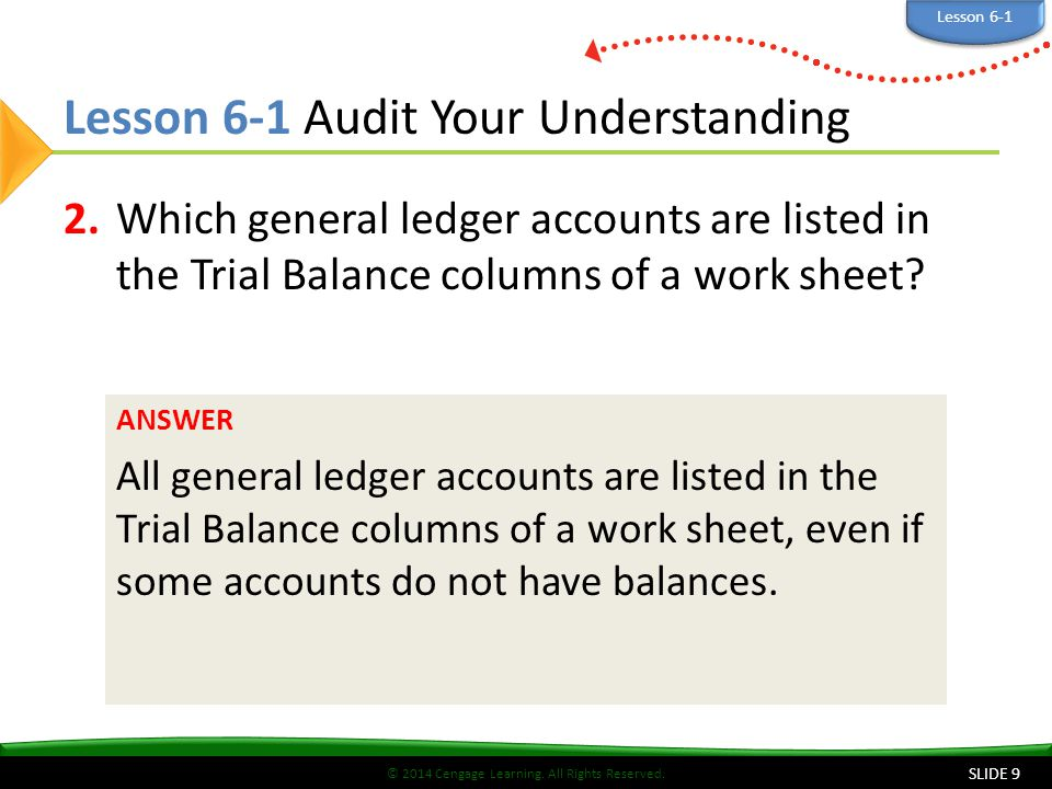 Lesson 6-1 Audit Your Understanding