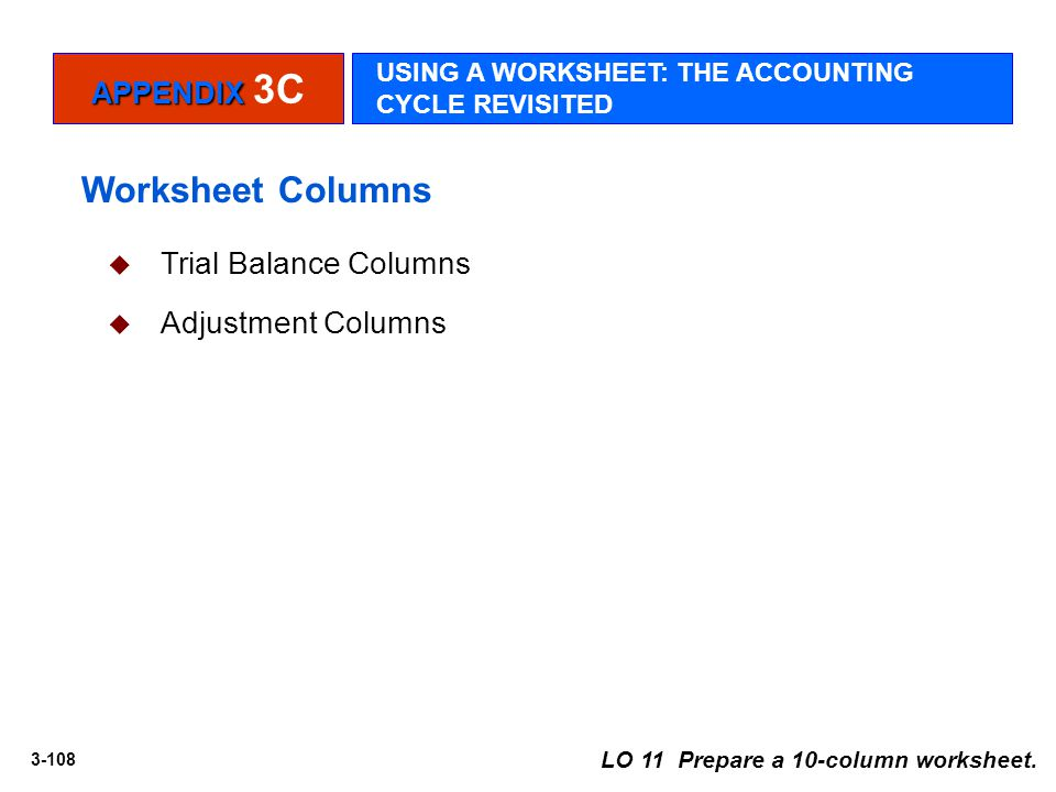 Worksheet Columns Trial Balance Columns Adjustment Columns APPENDIX 3C