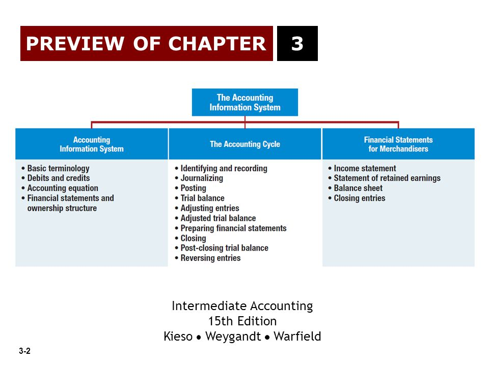 PREVIEW OF CHAPTER 3 Intermediate Accounting 15th Edition