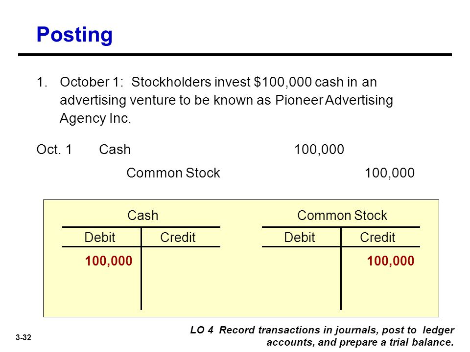 Posting 1. October 1: Stockholders invest $100,000 cash in an advertising venture to be known as Pioneer Advertising Agency Inc.
