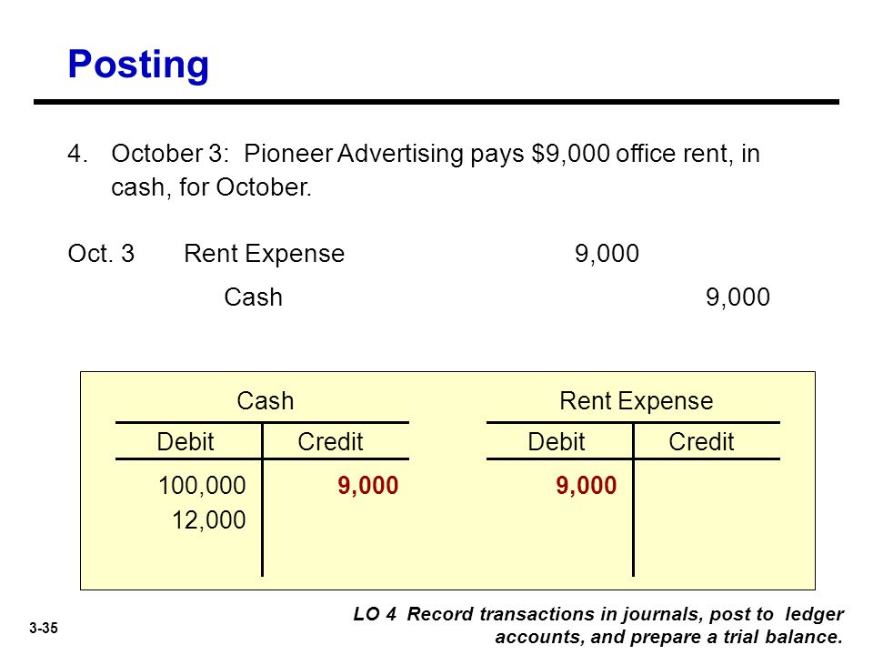 Posting 4. October 3: Pioneer Advertising pays $9,000 office rent, in cash, for October. Oct. 3.