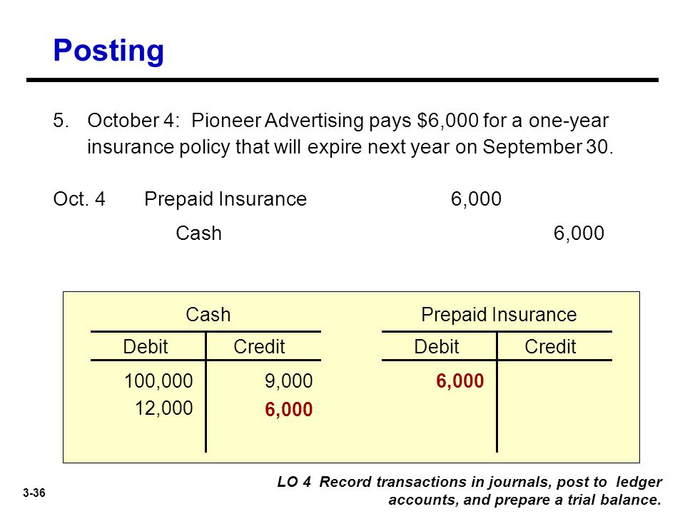 Posting 5. October 4: Pioneer Advertising pays $6,000 for a one-year insurance policy that will expire next year on September 30.