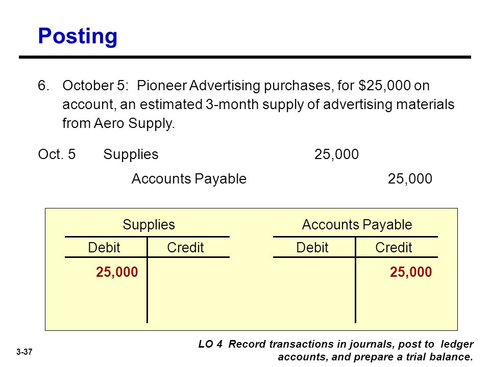 Posting 6. October 5: Pioneer Advertising purchases, for $25,000 on account, an estimated 3-month supply of advertising materials from Aero Supply.