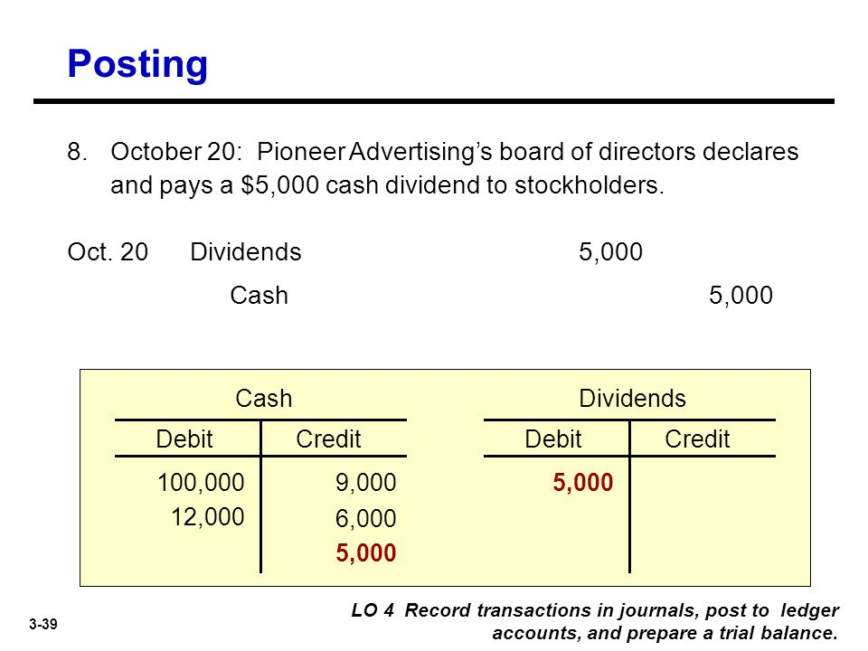 Posting 8. October 20: Pioneer Advertising's board of directors declares and pays a $5,000 cash dividend to stockholders.