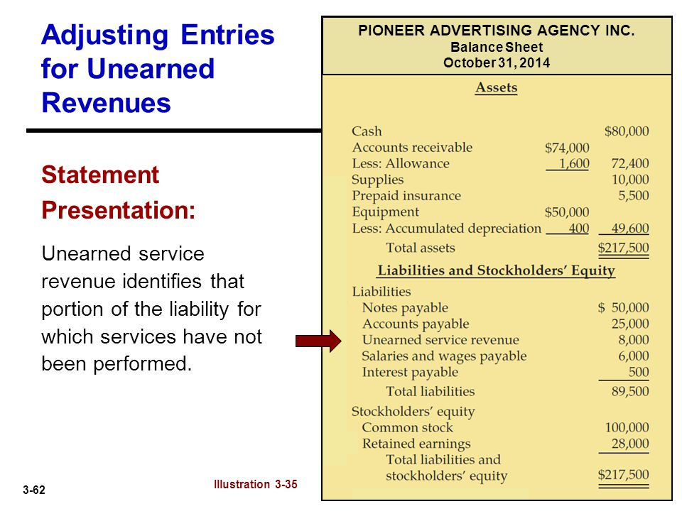 PIONEER ADVERTISING AGENCY INC.