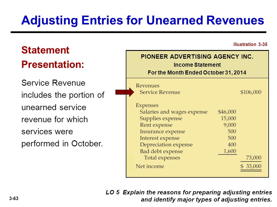 PIONEER ADVERTISING AGENCY INC. For the Month Ended October 31, 2014