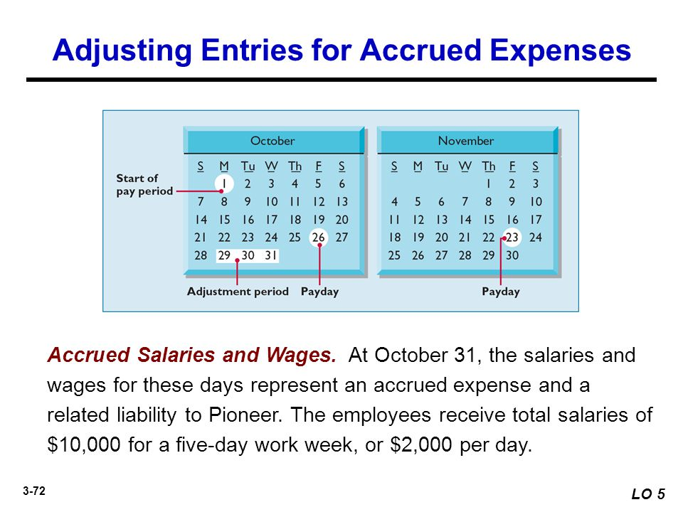 Adjusting Entries for Accrued Expenses