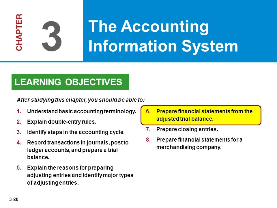 3 The Accounting Information System LEARNING OBJECTIVES