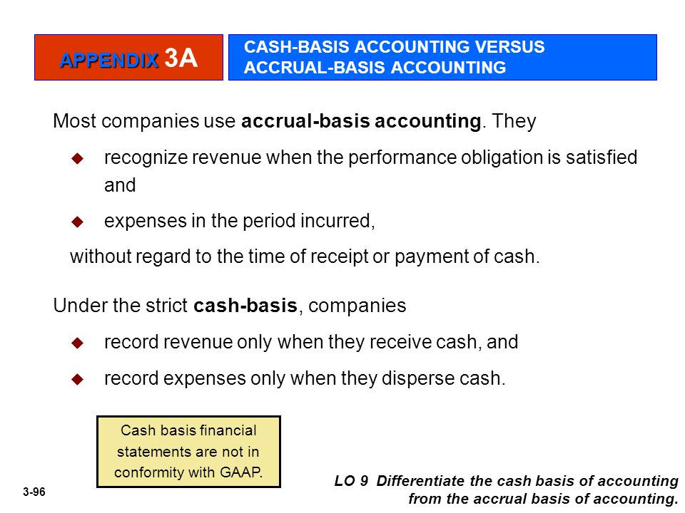 Cash basis financial statements are not in conformity with GAAP.