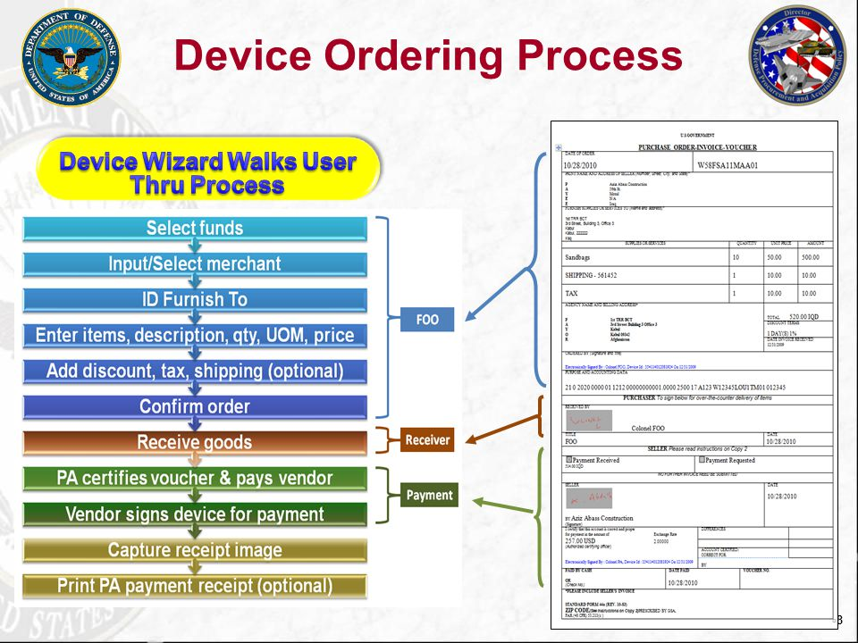 Device Ordering Process