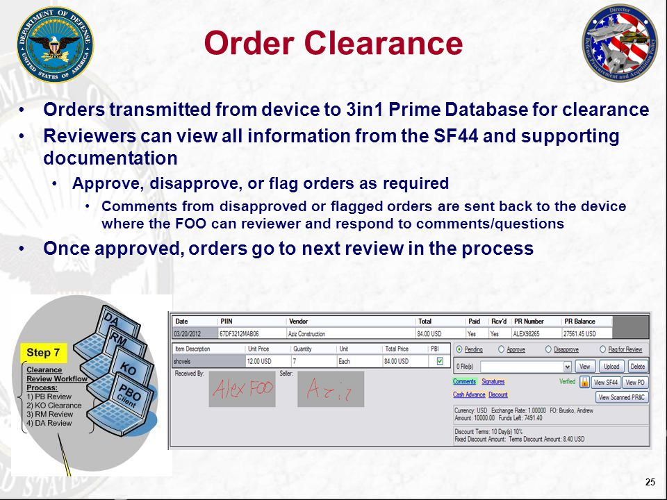 Order Clearance Orders transmitted from device to 3in1 Prime Database for clearance.