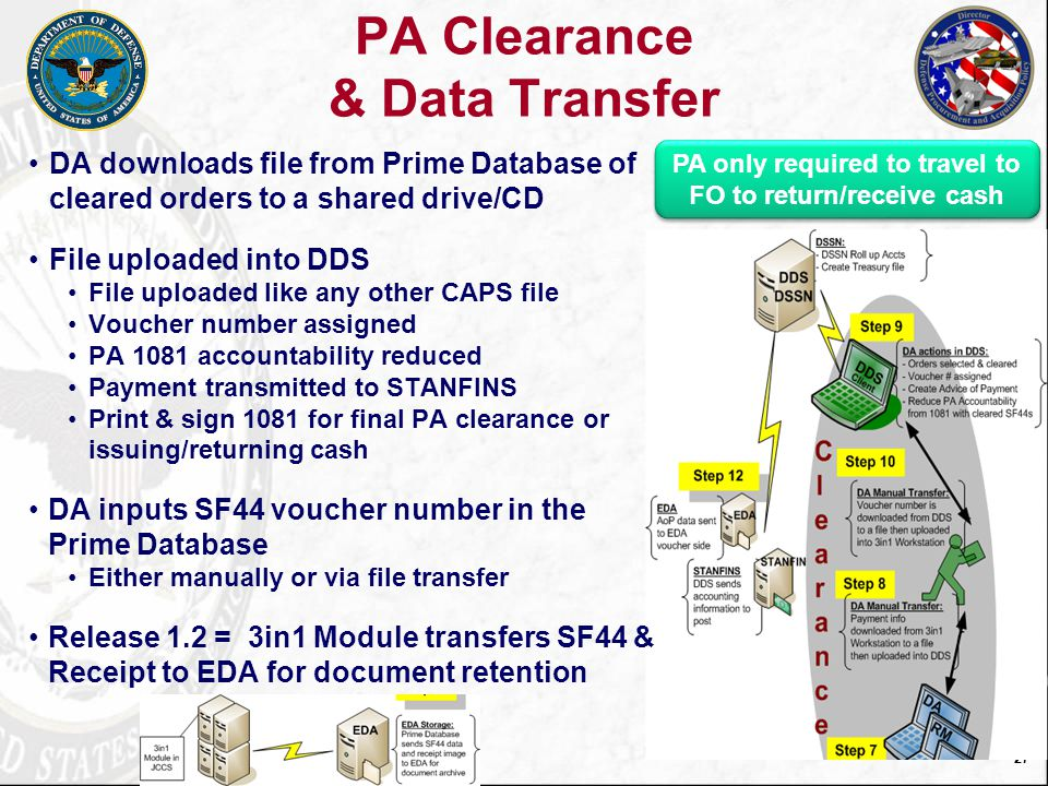 PA Clearance & Data Transfer