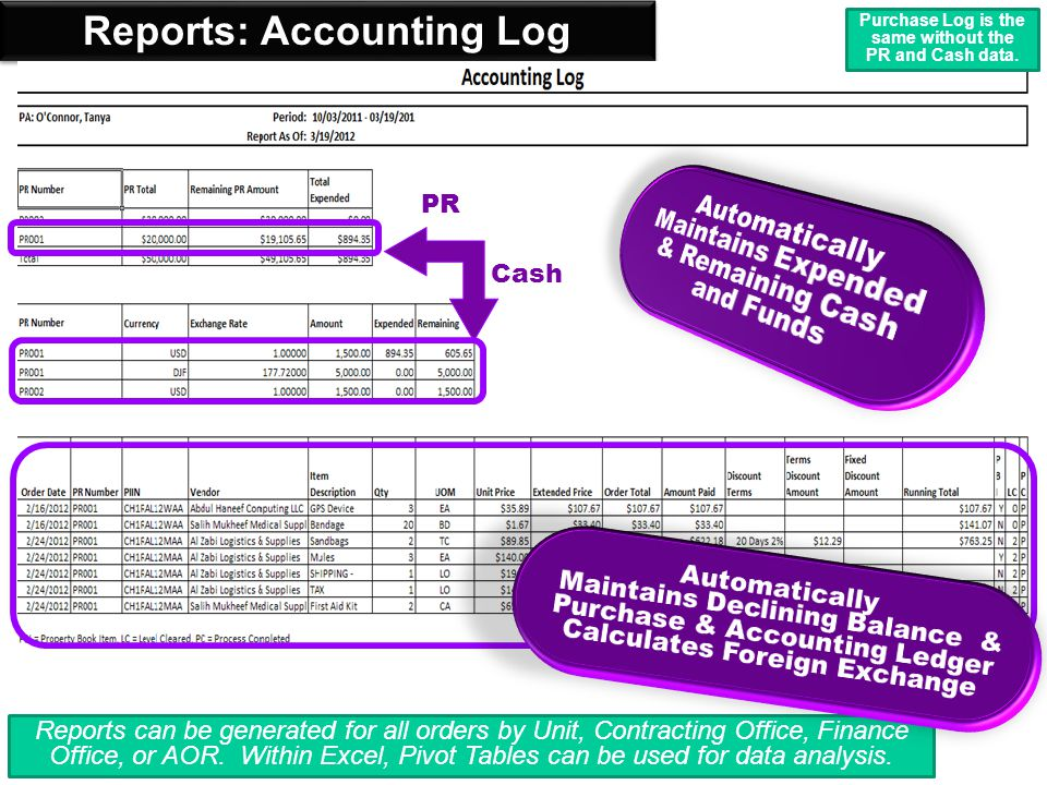Reports: Accounting Log