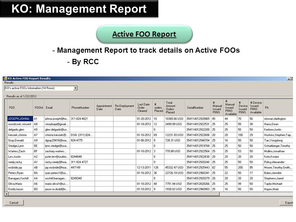 KO: Management Report Active FOO Report